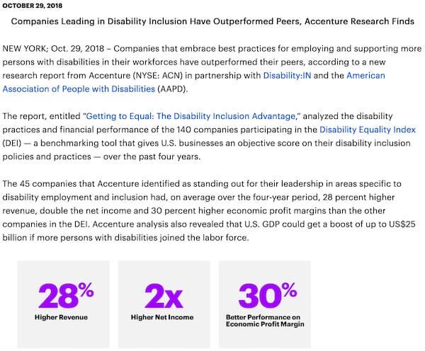 firmy zatrudniające niepełnosprawnych mają wyższy zysk. Badania